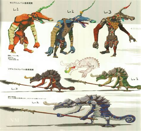 New Breath of the Wild concept art shows off its cast